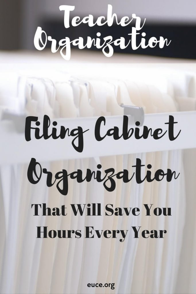 Tired or not being able to quickly find what you need? Is your filing cabinet filled to the max? Can't remember if you already did a worksheet with your current students? This will help!